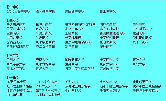 会 流通 記録 経済 大学 中野下高井駅伝チーム!: 流通経済大学記録会